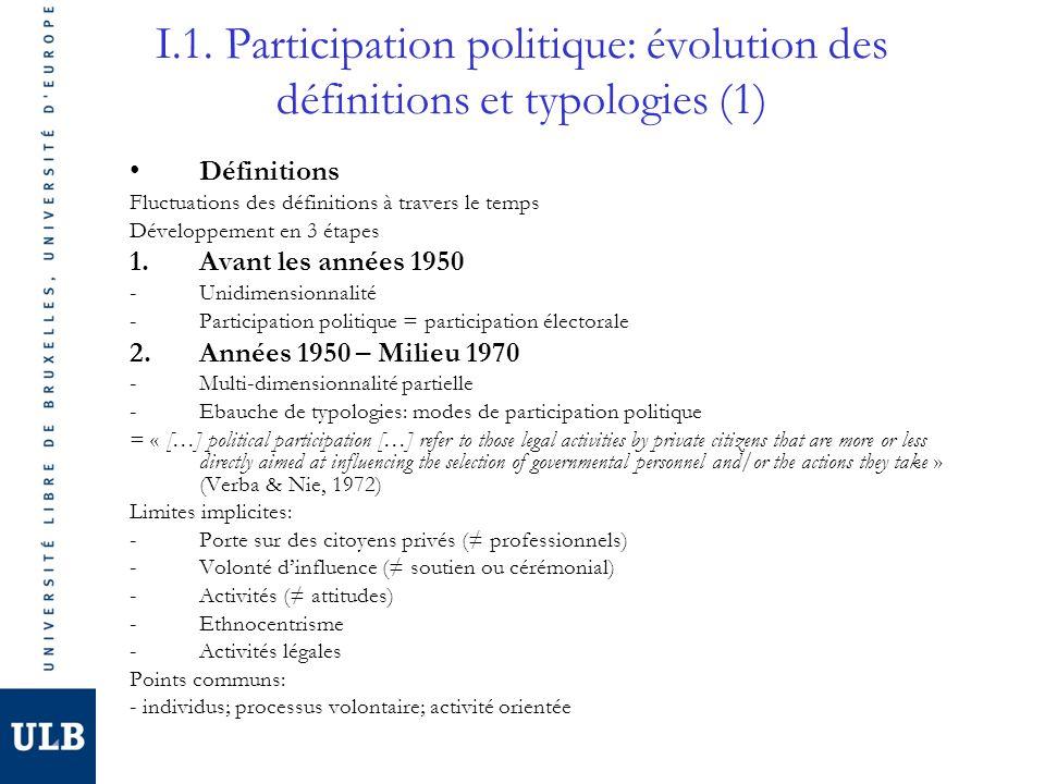 I.1. Participation politique: évolution des définitions et typologies (1)
