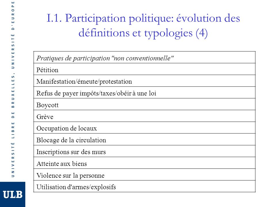 I.1. Participation politique: évolution des définitions et typologies (4)