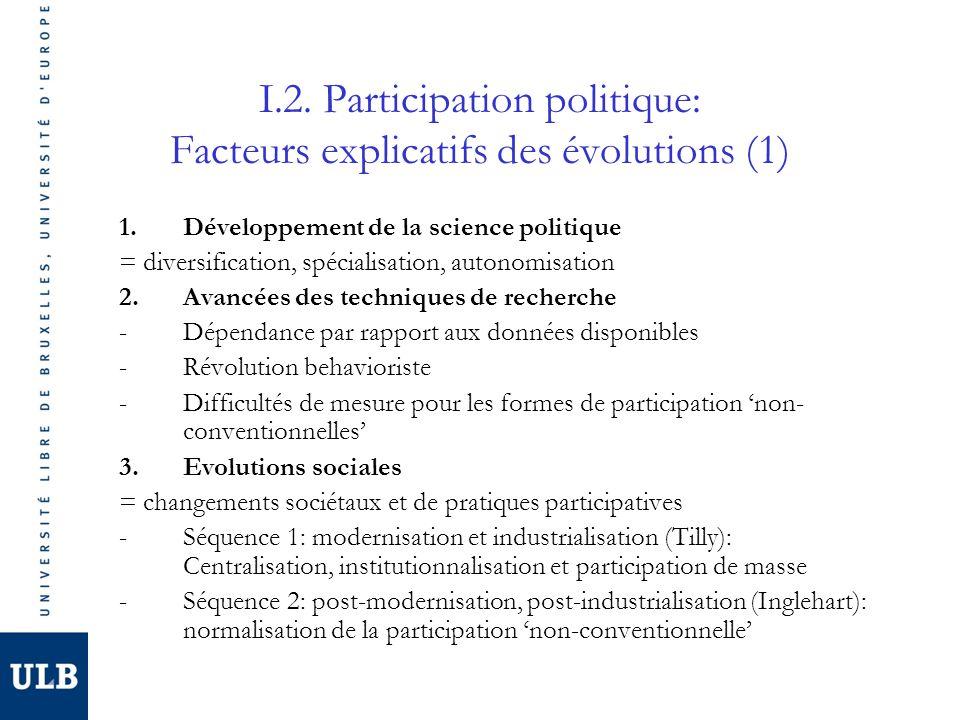 I.2. Participation politique: Facteurs explicatifs des évolutions (1)