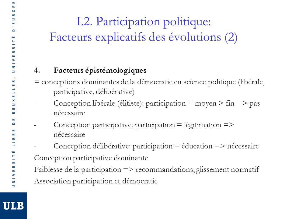 I.2. Participation politique: Facteurs explicatifs des évolutions (2)