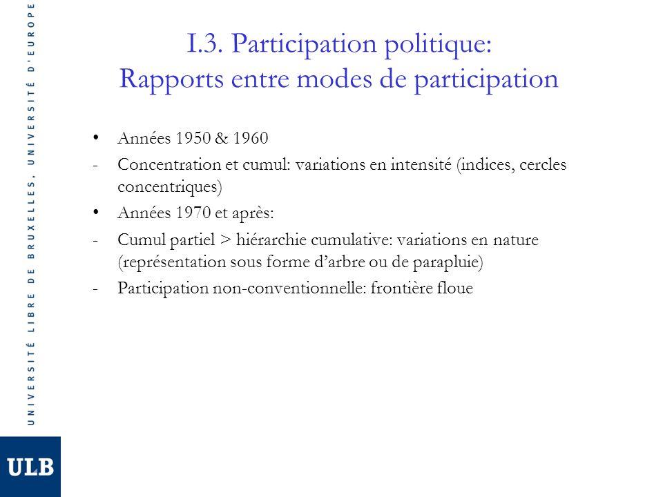 I.3. Participation politique: Rapports entre modes de participation