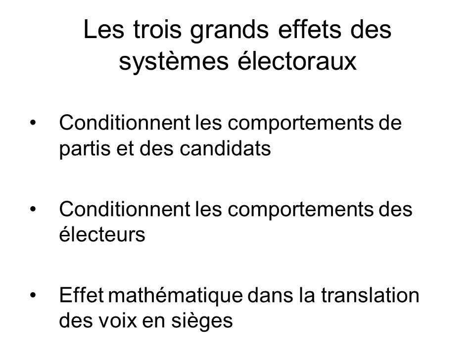 Les trois grands effets des systèmes électoraux