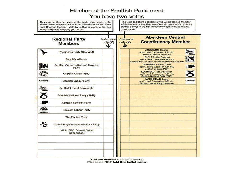 Bulletin électoral écossais