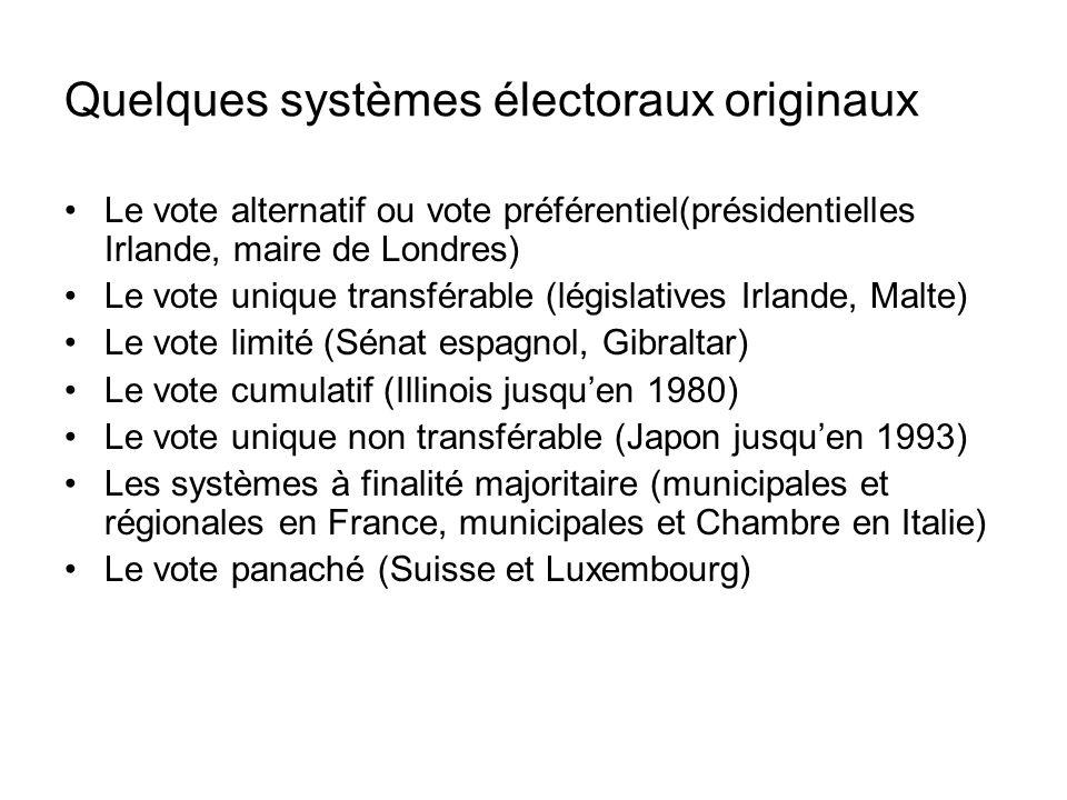Quelques systèmes électoraux originaux