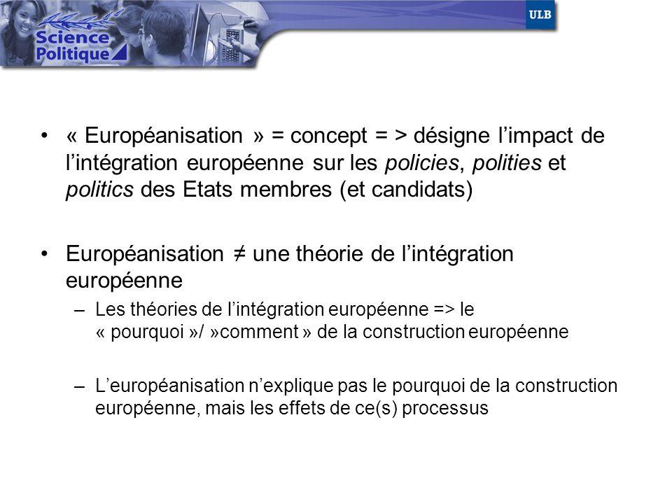 Européanisation ≠ une théorie de l'intégration européenne