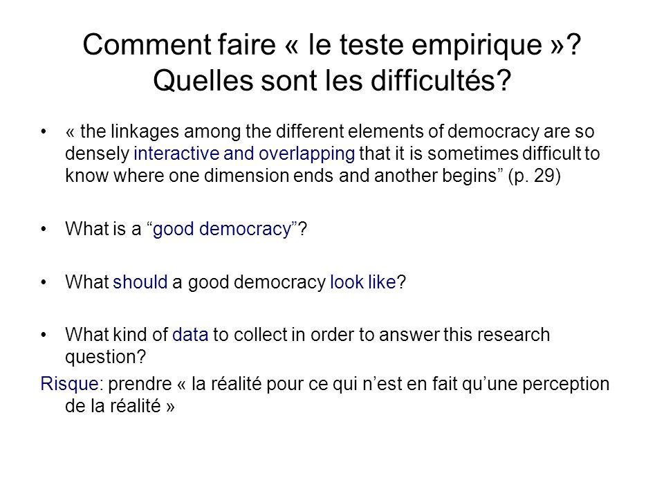 Comment faire « le teste empirique » Quelles sont les difficultés