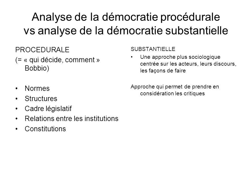 Analyse de la démocratie procédurale vs analyse de la démocratie substantielle