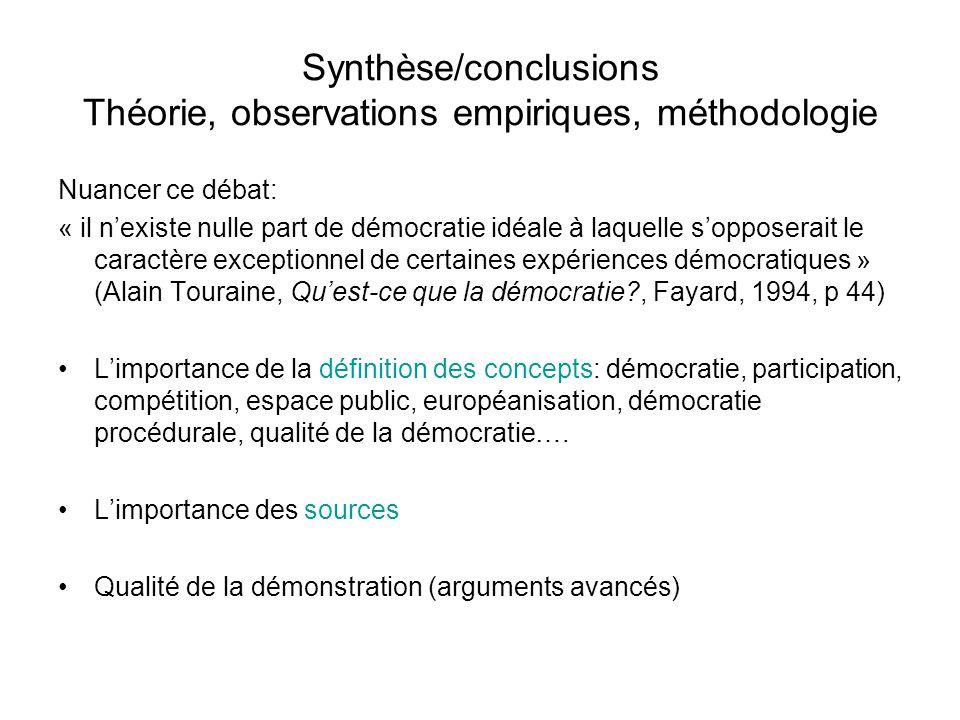 Synthèse/conclusions Théorie, observations empiriques, méthodologie