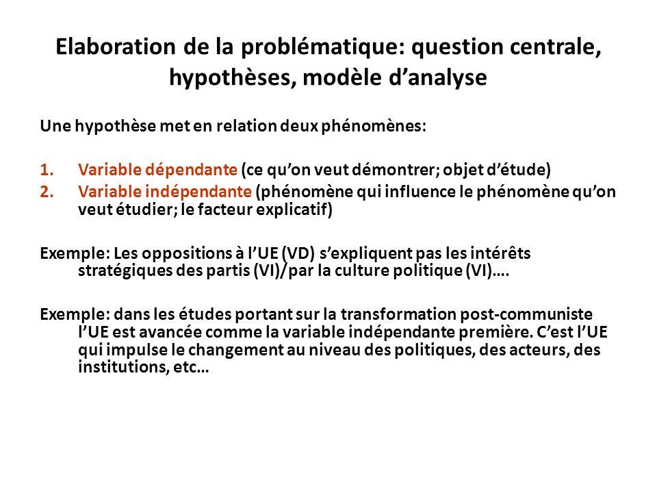 Elaboration de la problématique: question centrale, hypothèses, modèle d'analyse
