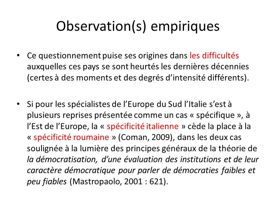 Observation(s) empiriques
