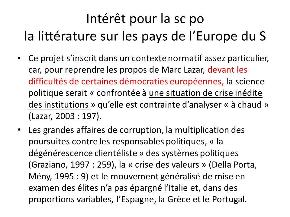 Intérêt pour la sc po la littérature sur les pays de l'Europe du S