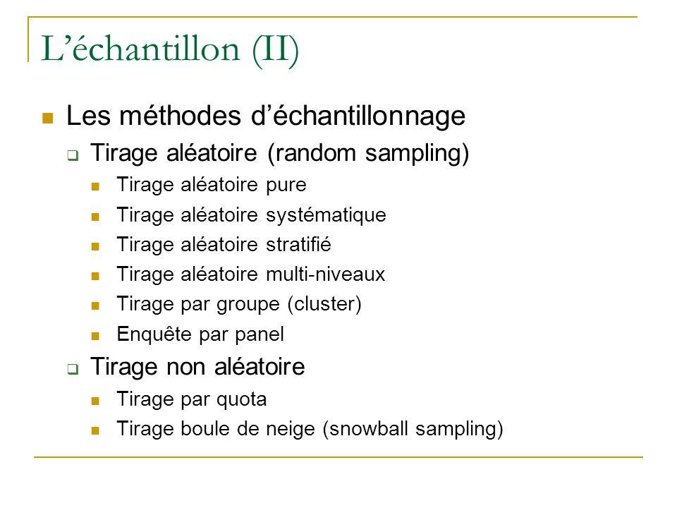L'échantillon (II) Les méthodes d'échantillonnage