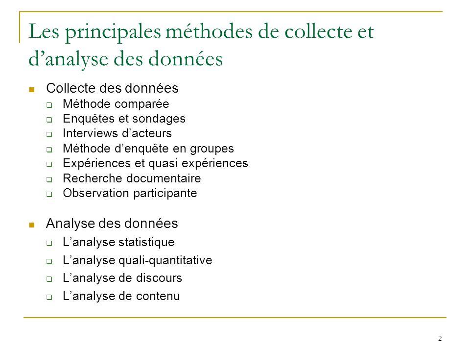 Les principales méthodes de collecte et d'analyse des données