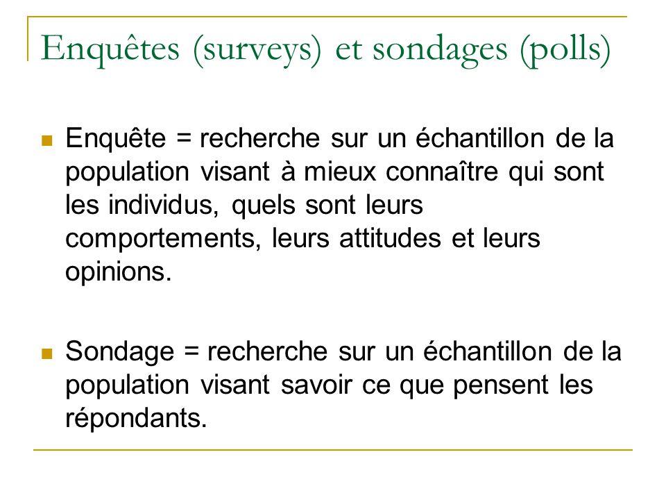 Enquêtes (surveys) et sondages (polls)