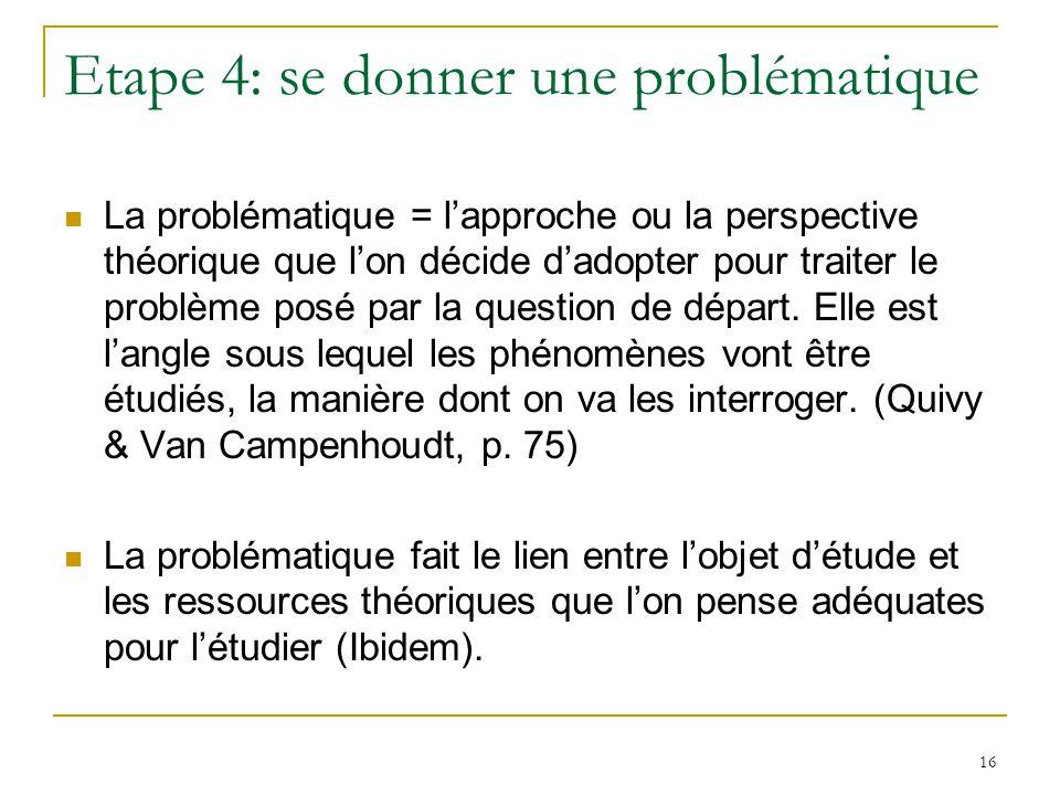 Etape 4: se donner une problématique