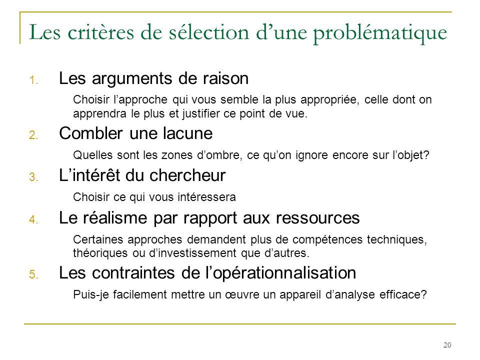 Les critères de sélection d'une problématique