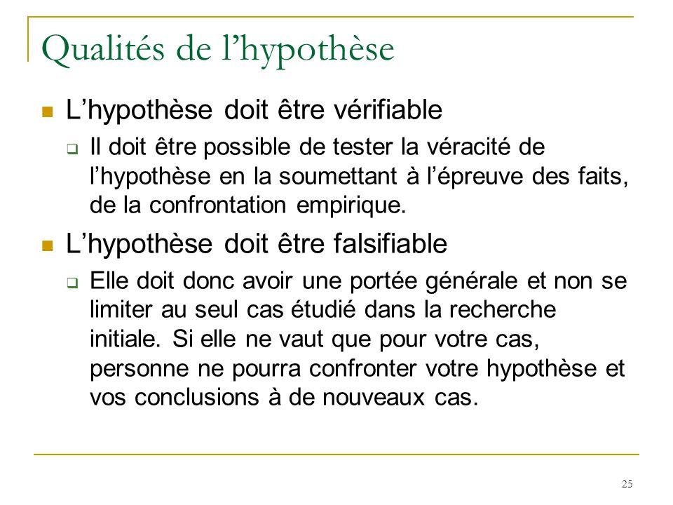 Qualités de l'hypothèse
