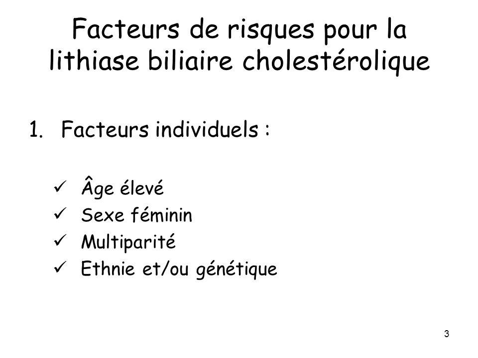 Facteurs de risques pour la lithiase biliaire cholestérolique