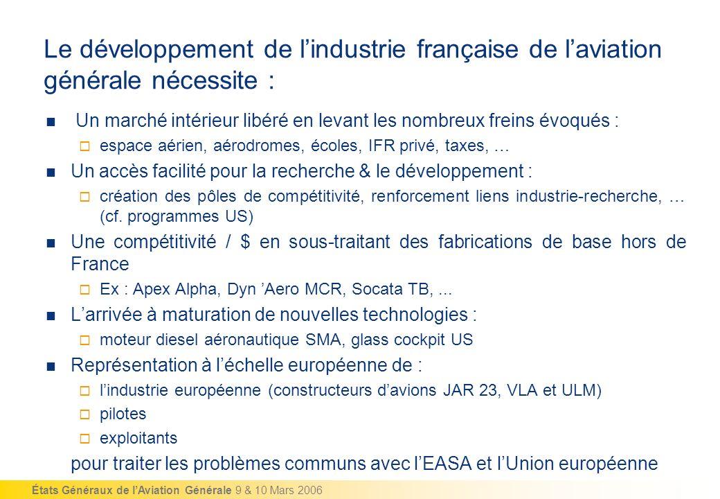 Le développement de l'industrie française de l'aviation générale nécessite :