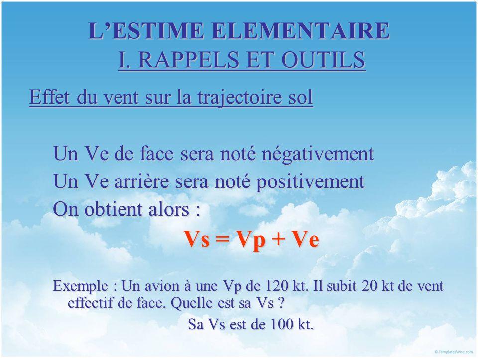 L'ESTIME ELEMENTAIRE I. RAPPELS ET OUTILS