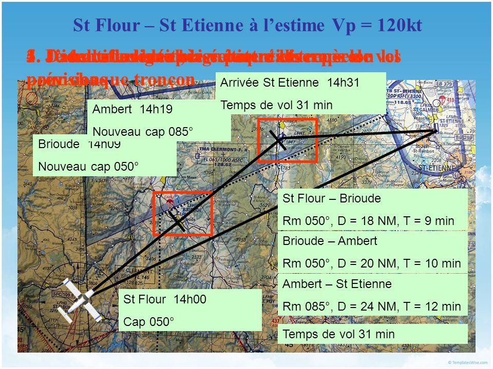 St Flour – St Etienne à l'estime Vp = 120kt