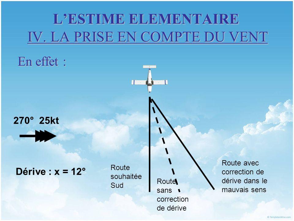 L'ESTIME ELEMENTAIRE IV. LA PRISE EN COMPTE DU VENT
