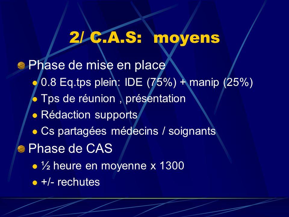 2/ C.A.S: moyens Phase de mise en place Phase de CAS