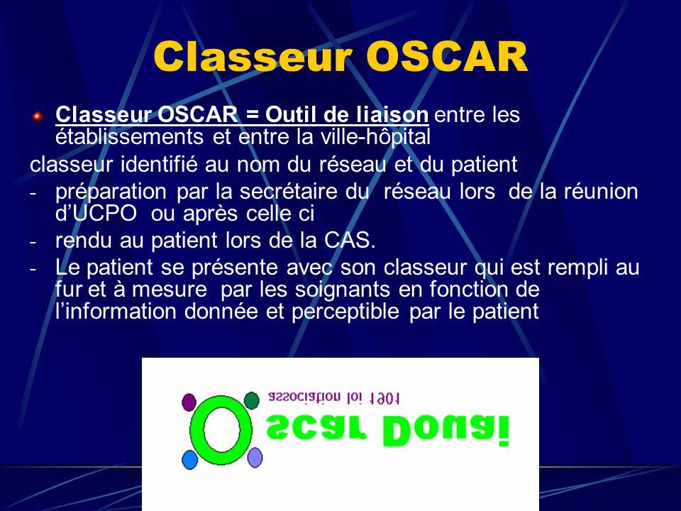 Classeur OSCAR Classeur OSCAR = Outil de liaison entre les établissements et entre la ville-hôpital.