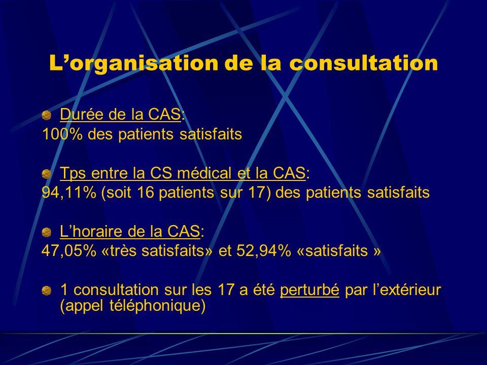 L'organisation de la consultation