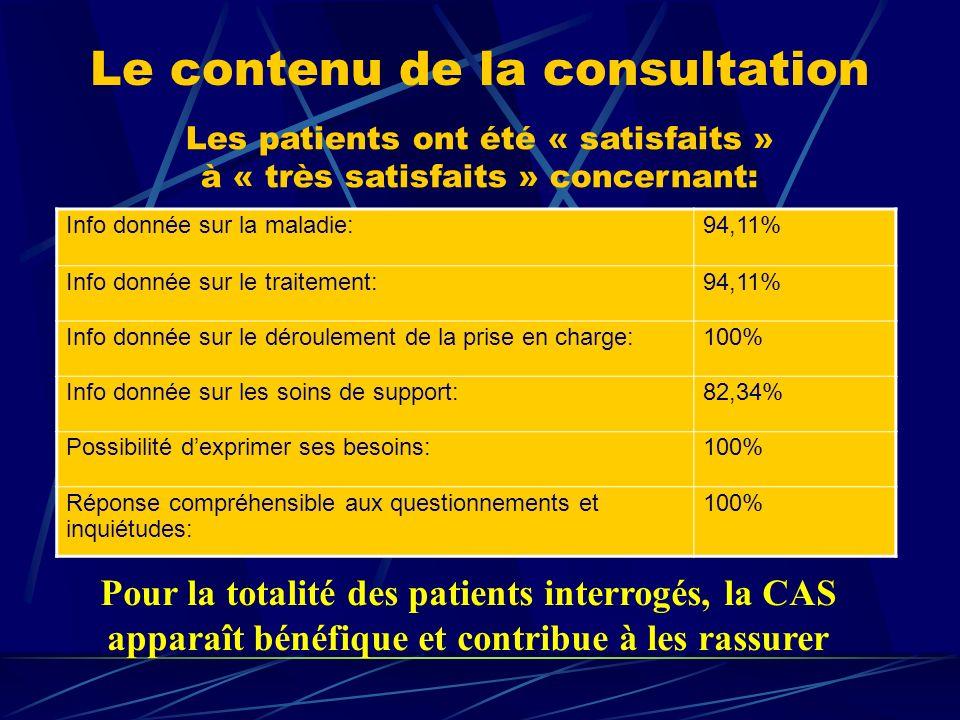 Le contenu de la consultation