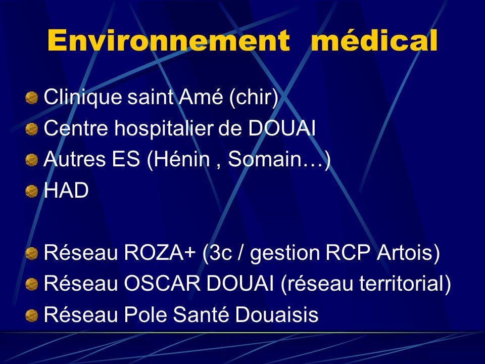 Environnement médical