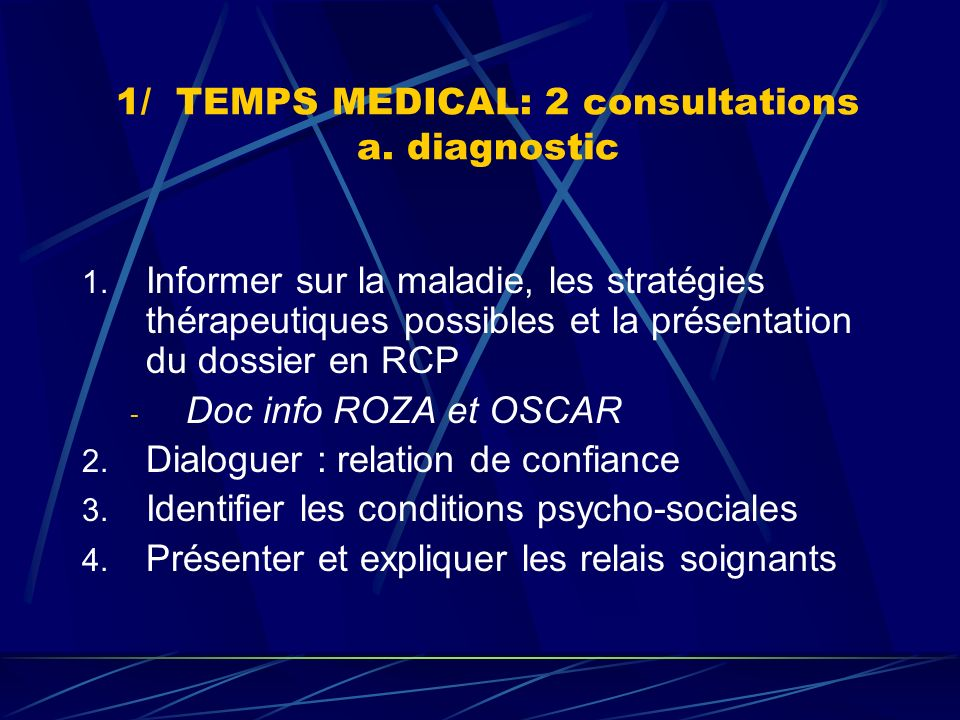 1/ TEMPS MEDICAL: 2 consultations a. diagnostic