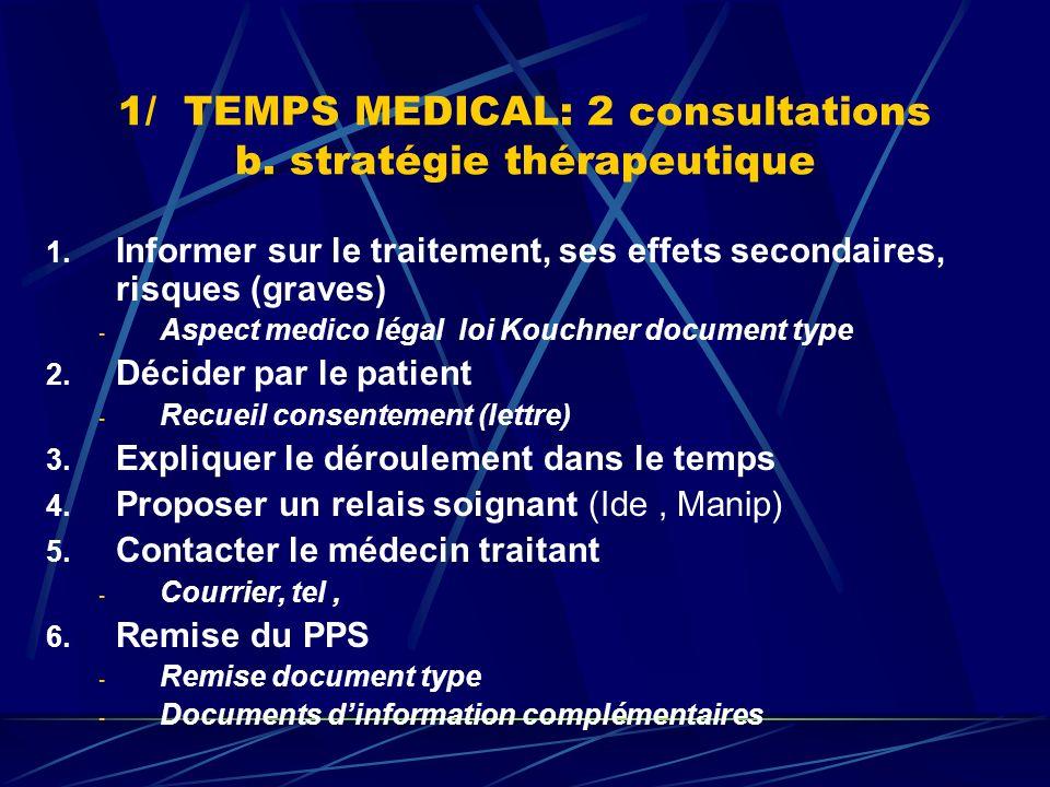 1/ TEMPS MEDICAL: 2 consultations b. stratégie thérapeutique