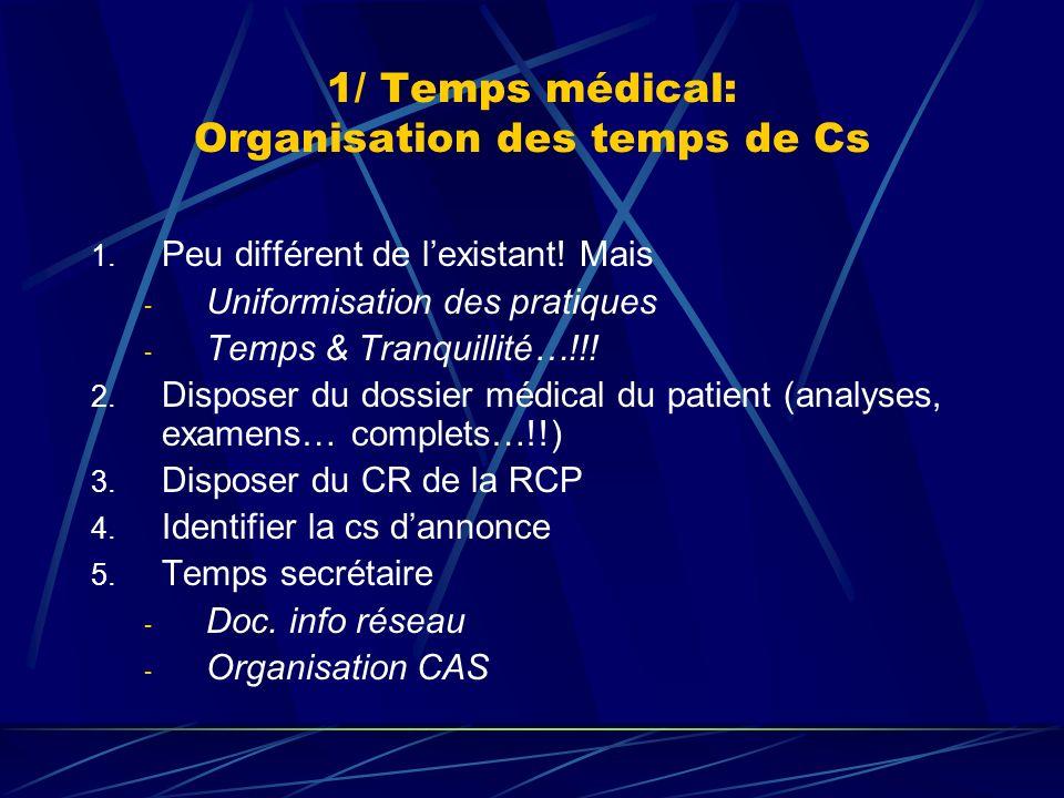 1/ Temps médical: Organisation des temps de Cs