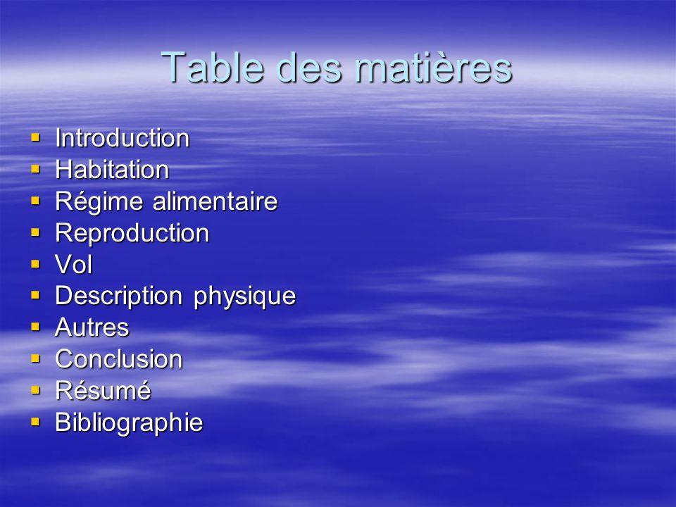 Table des matières Introduction Habitation Régime alimentaire