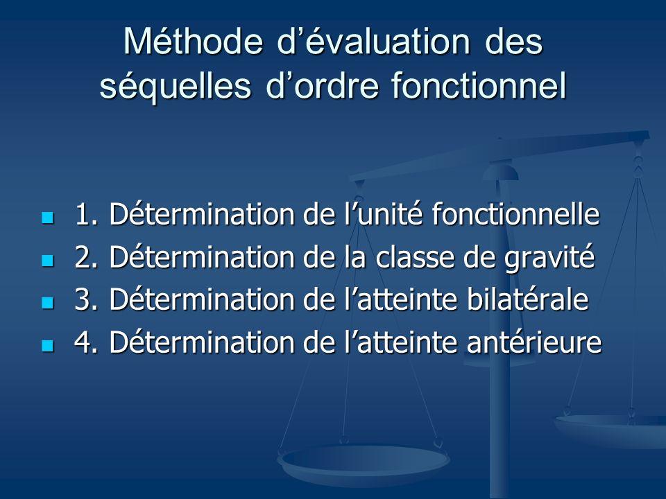 Méthode d'évaluation des séquelles d'ordre fonctionnel