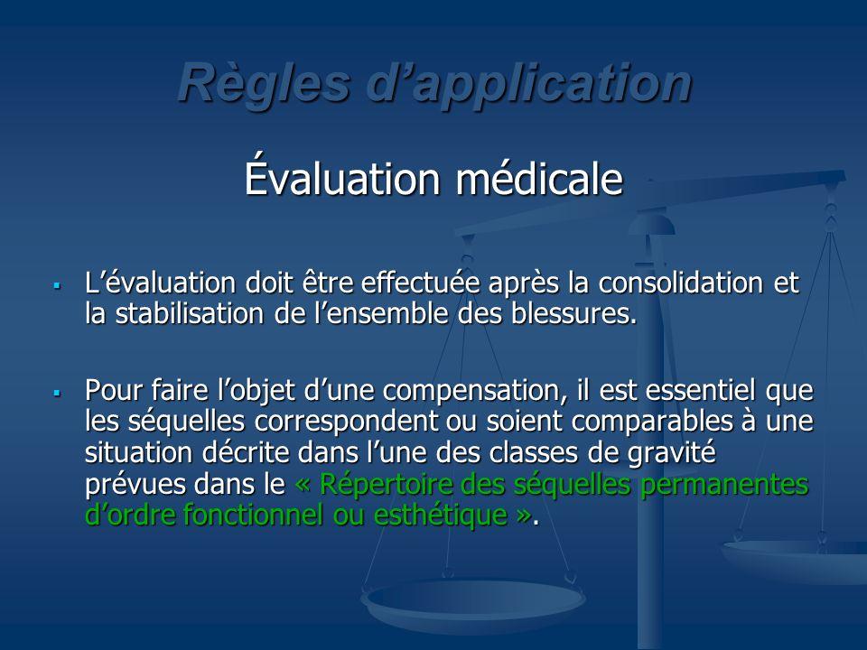 Règles d'application Évaluation médicale