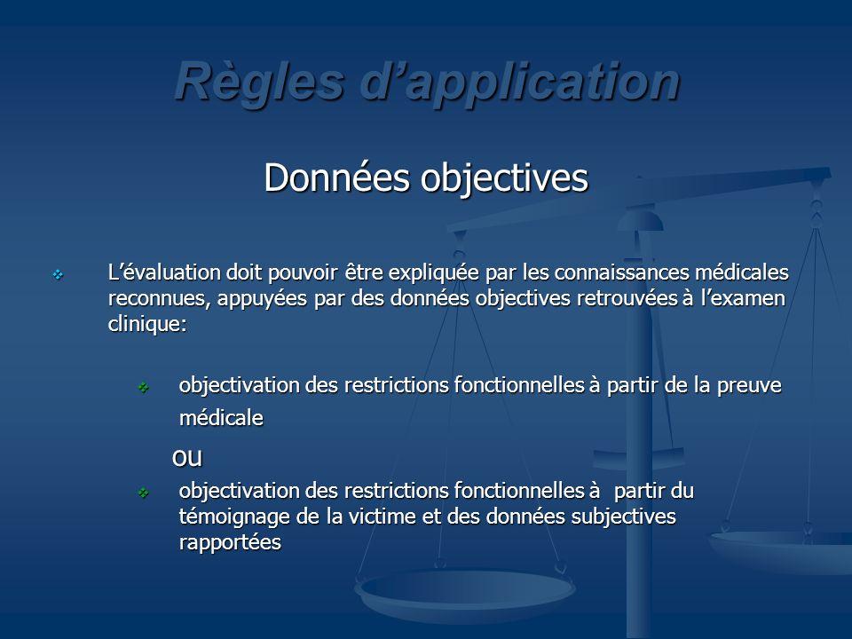Règles d'application Données objectives ou