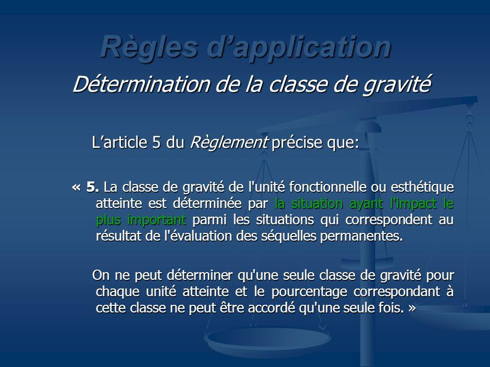 Règles d'application Détermination de la classe de gravité