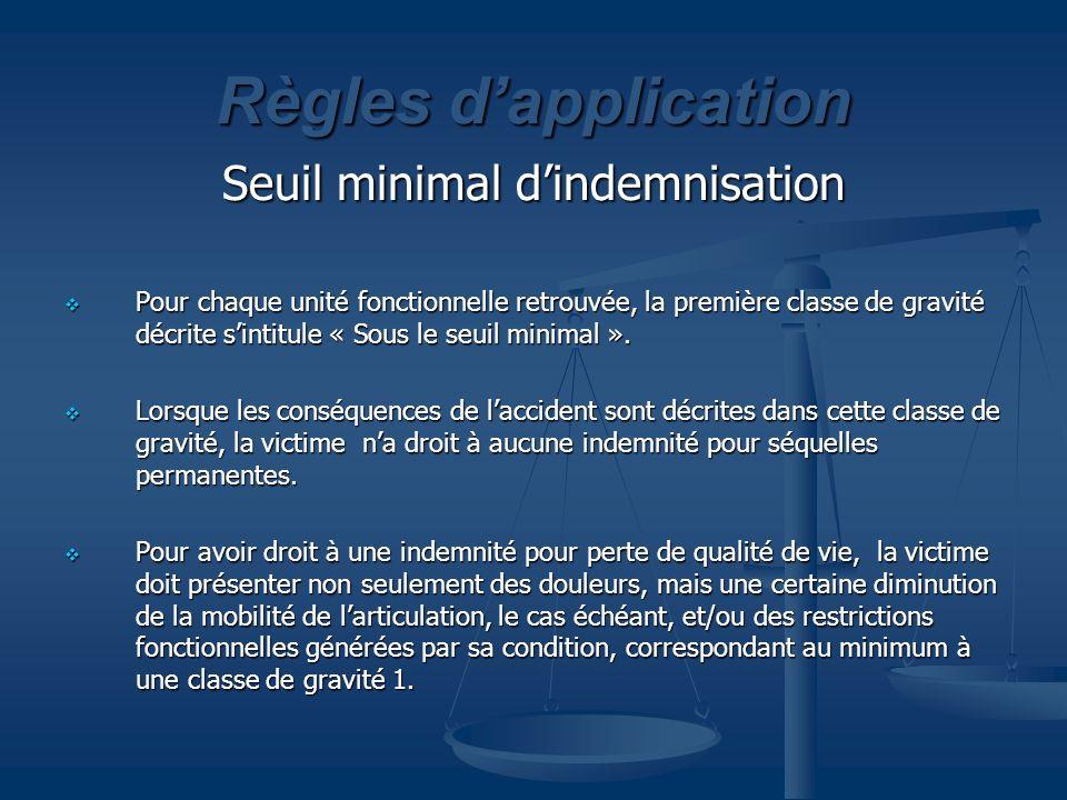 Seuil minimal d'indemnisation