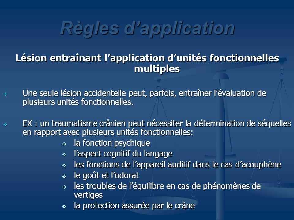 Lésion entraînant l'application d'unités fonctionnelles multiples