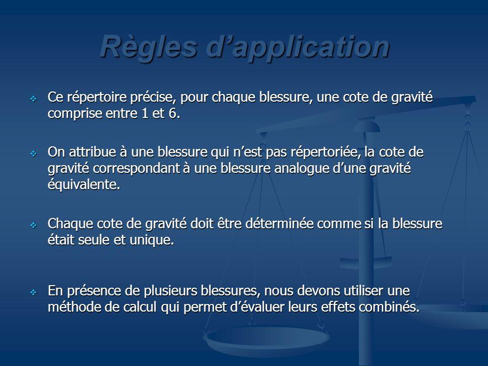 Règles d'applicationCe répertoire précise, pour chaque blessure, une cote de gravité comprise entre 1 et 6.