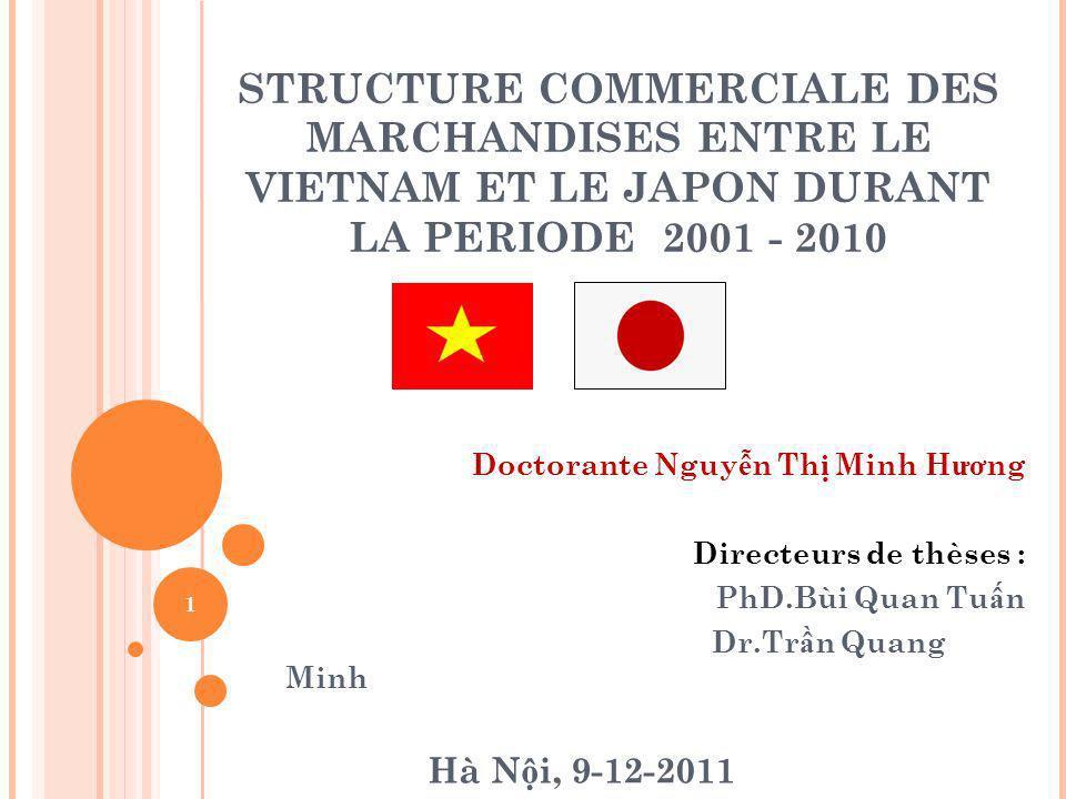 STRUCTURE COMMERCIALE DES MARCHANDISES ENTRE LE VIETNAM ET LE JAPON DURANT LA PERIODE 2001 - 2010