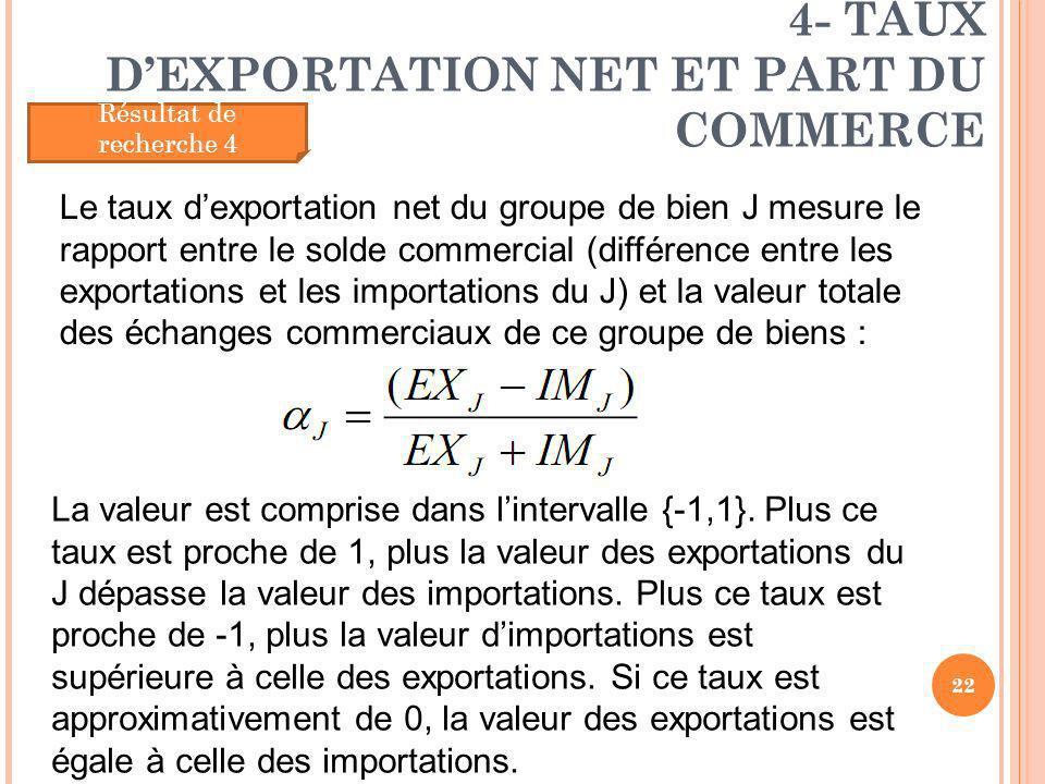 4- TAUX D'EXPORTATION NET ET PART DU COMMERCE