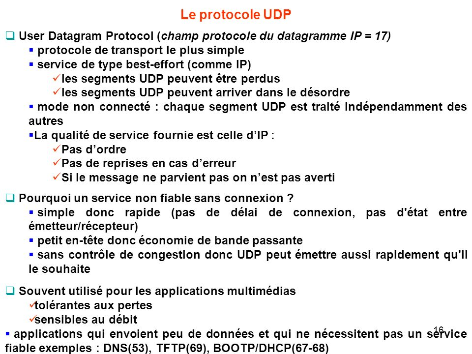 Le protocole UDP User Datagram Protocol (champ protocole du datagramme IP = 17) protocole de transport le plus simple.