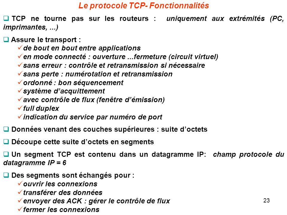 Le protocole TCP- Fonctionnalités