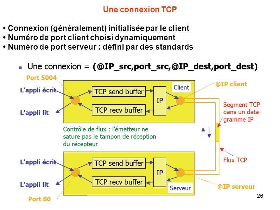 Une connexion TCP • Connexion (généralement) initialisée par le client. • Numéro de port client choisi dynamiquement.