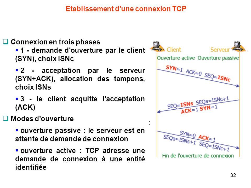 Etablissement d une connexion TCP
