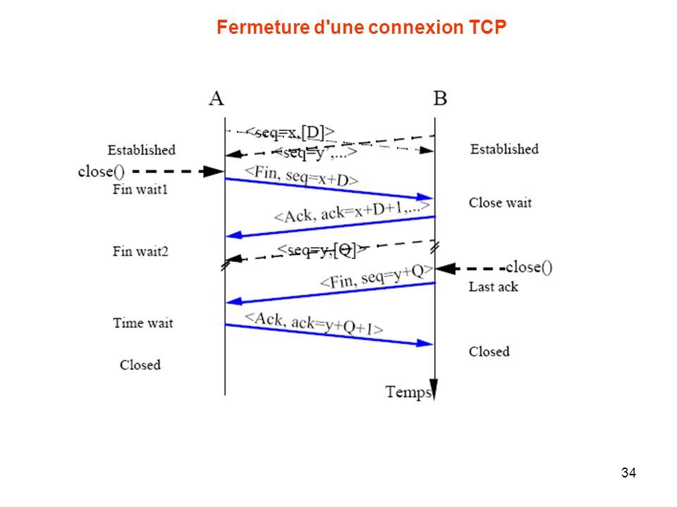 Fermeture d une connexion TCP