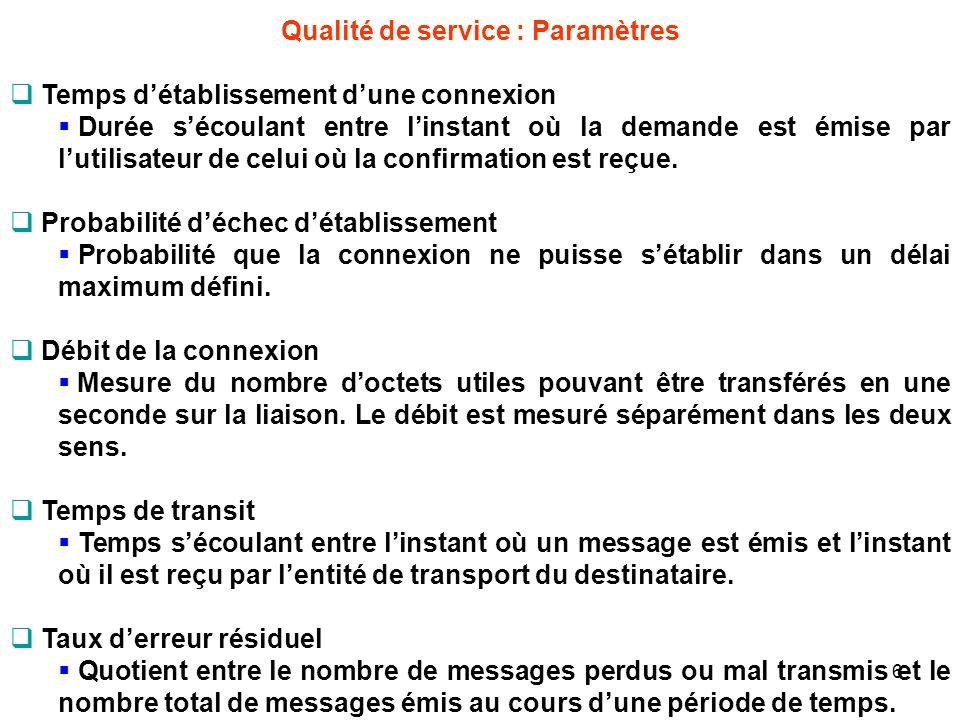 Qualité de service : Paramètres